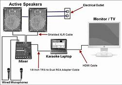 Hd wallpapers wiring diagram of videoke machine kzsikikfo hd wallpapers wiring diagram of videoke machine asfbconference2016 Gallery