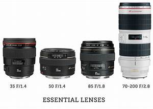 best wedding lens essential gear for wedding photographers With best wedding lens