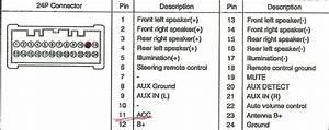 Stereo Wiring Diagram 2004 Hyundai Santa Fe