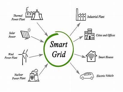 Grid Smart Power Grids Energy Smarter Solution
