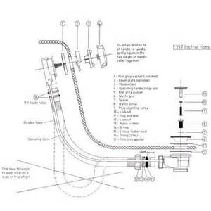 Bonde Baignoire bonde baignoire e357 plomberie sanitaire chauffage