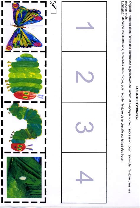 the hungry caterpillar stages of on 327 | 7be12cf95e8a0fa59b91cfc690f6bd8b