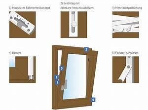 Beste Farbe Für Holzfenster : holzfenster preise fenster nach ma k uferportal ~ Lizthompson.info Haus und Dekorationen