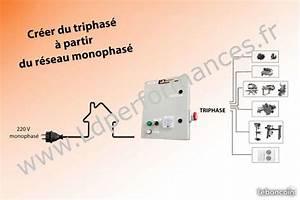 Triphasé Ou Monophasé : transformateur monophas 220v en triphas 380v quipements ~ Premium-room.com Idées de Décoration