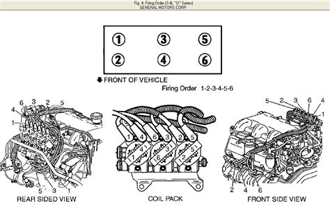 Pontiac 3400 Aztek Engine Diagram by What Is The Proper Firing Order And Cylinder Order For A
