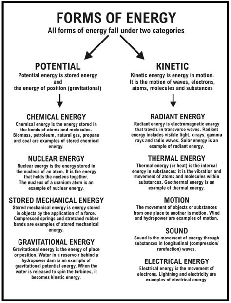 Kinetic and potential energy worksheet. 16 Best Images of Energy Conversions Worksheet - Forms of ...