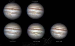 Jupiter Planet Red Spot Inside