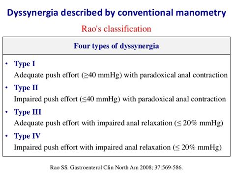 Pelvic Floor Dyssynergia Types by Indications Examination Protocol Results Of