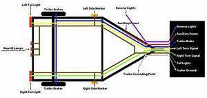 6 Wire Trailer Light Wiring Diagram
