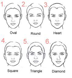 reference faces images face shapes face shapes
