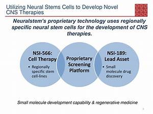 Neuralstem (CUR) Presents At Oppenheimer 27th Annual ...