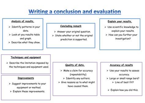 conclusion  evaluation writing frame  veronicaod