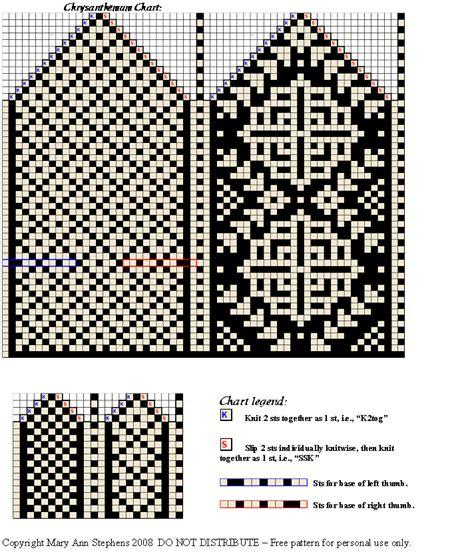 Norwegian Knitting Patterns For Star