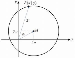 Mittelpunkt Kreis Berechnen : 7 kreise und kugeln ~ Themetempest.com Abrechnung