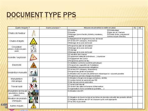 processus d apparition d un dommage et analyse du risque ppt t 233 l 233 charger