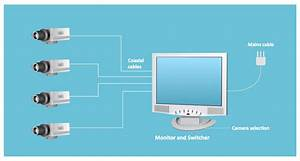 Audio  Video  Media Solution