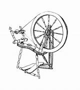 Wheel Spinning Template Humanities Coloring Environmental Templates Sketch sketch template