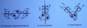 Engine Configuration