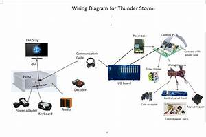 Wiring Diagram Details For Casino Shooting Video Games