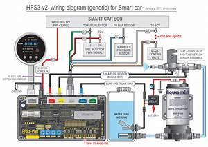 Pion Smart Car Fuse Box