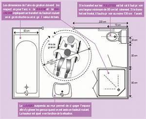 salle de bain pour handicapes renovation a paris78929394 With norme salle de bain pour handicape
