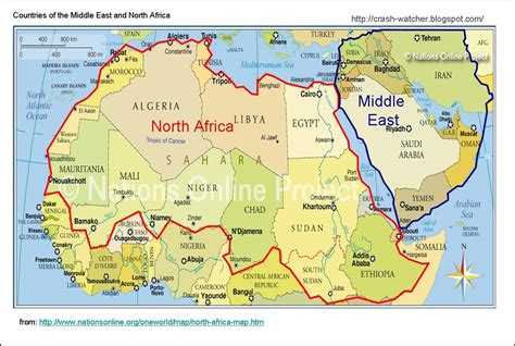 north african countries algeria chad egypt ethopia