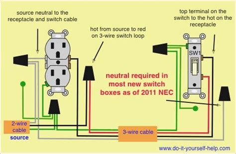 Outlet Switch Wiring Diagram Code