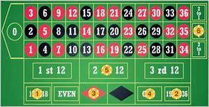 regle de la roulette decouvrez les regles pour jouer a With tapis roulette casino