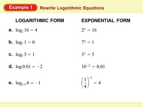 how to write an expression in exponential form exle 1 logarithmic form exponential form a log2 16 4