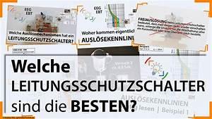 Wer Baut Die Besten Fenster : wer baut die besten leitungsschutzschalter sprichuebertechnik ~ Orissabook.com Haus und Dekorationen