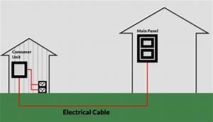 How To Get Electricity Into Your Garden Building