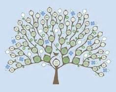 family tree images family tree chart family