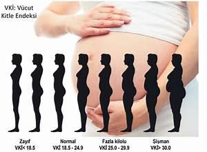 Hamilelikte ilk 2013 films