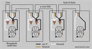 similiar basic outlet wiring keywords basic outlet wiring electrical wiring diagrams for outlets add an