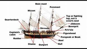 Diagram Of Ship Parts