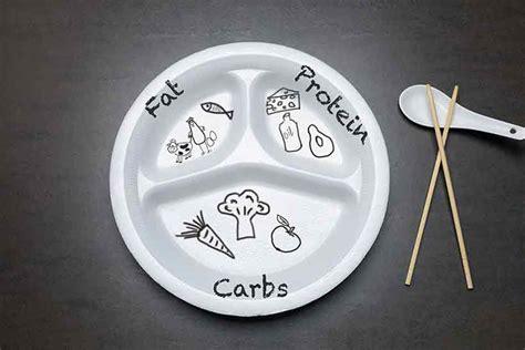 keto beginners guide  faq nutrition advance