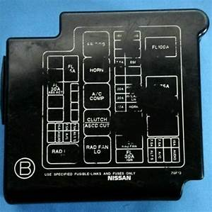 1995 Nissan 240sx Interior Fuse Box Diagram