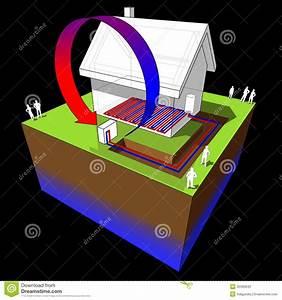 Heat Pump  Underfloor Heating Diagram Stock Vector