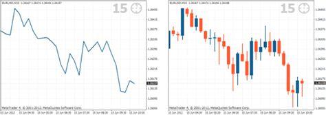 read candlestick charts  basics tradimo