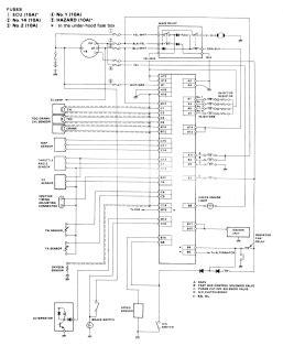 Honda Car Manual Pdf Diagnostic Trouble Codes