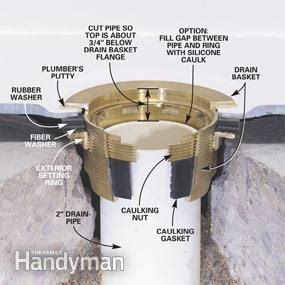 How to Install a Fiberglass Base Over Concrete   The