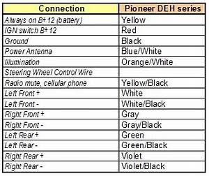 Pioneer Deh 14ub Wiring Diagram