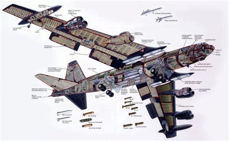 B-52 Stratofortress Size Compared
