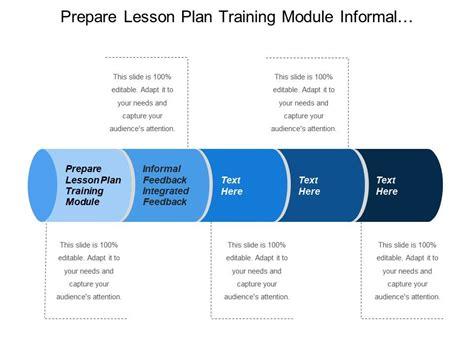 prepare lesson plan  training module informal feedback