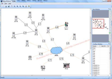 Proces Flow Diagram Component by Telecom And Datacom Map View Component Process Flow
