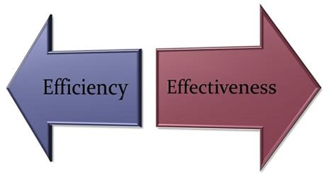 Difference Between Efficiency and Effectiveness (with