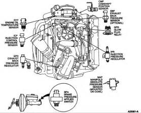 similiar ford 6 0 parts diagram keywords ford c4 automatic transmission 6 0 diesel engine diagram ford f 250
