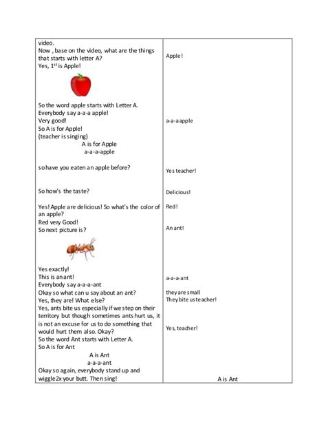 Esl Resume Lesson Plan by Writing A Cover Letter Lesson Plan Cover Letter Lesson