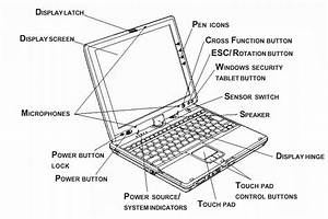 8 Best Images Of Toshiba Laptop Parts Diagram