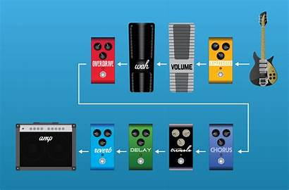 Pedal Chain Signal Guitar Effects Effect Setting